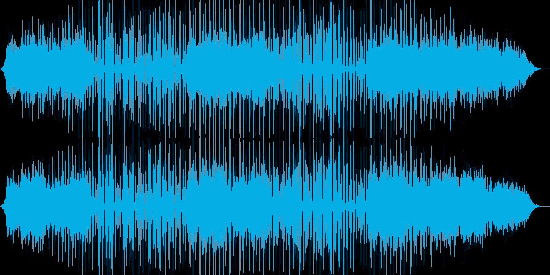 ピアノフォルテの雰囲気。動物園。ジ...の再生済みの波形