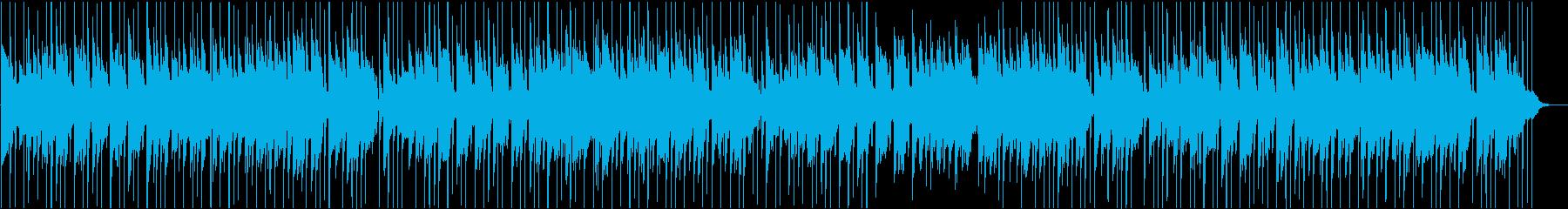 ★★都市伝説✡オルゴール✡Lo-Fi★Jの再生済みの波形