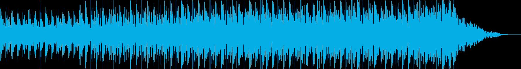 EDMドロップオンリー 10の再生済みの波形