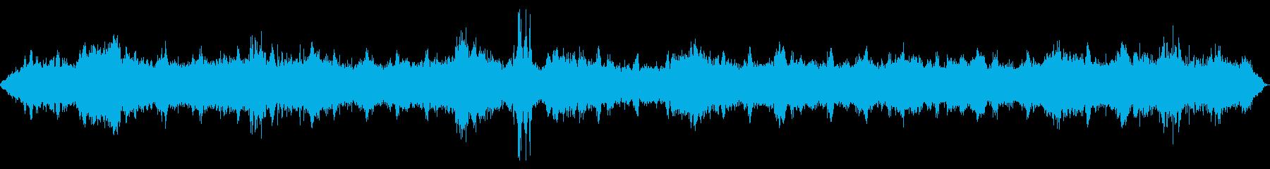 ホラードローンサウンドスケープ:さ...の再生済みの波形