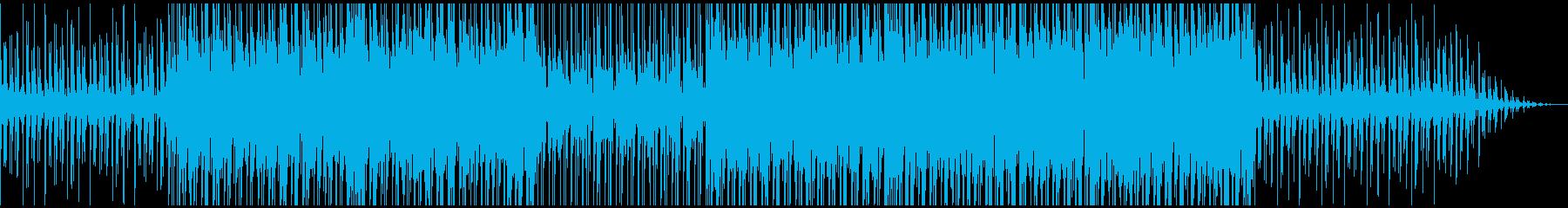 西海岸系IT企業のCMっぽいBGMの再生済みの波形