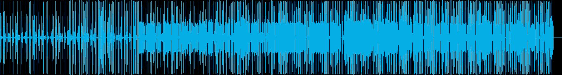穏やかな曲ですの再生済みの波形