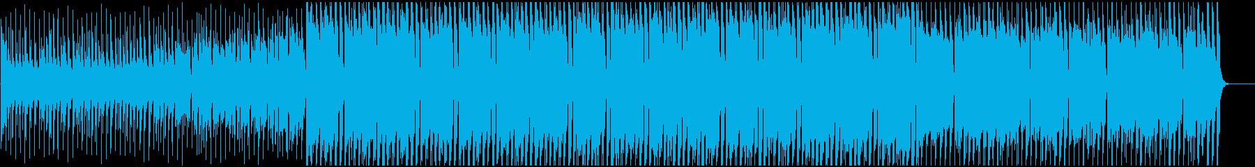 アップテンポでハッピーなハウスBGMの再生済みの波形