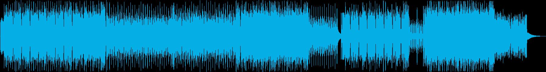 ロック調の曲で、テンポアップの再生済みの波形