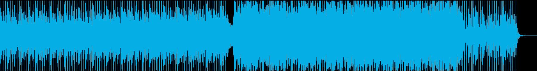 疾走系コーポレートの再生済みの波形