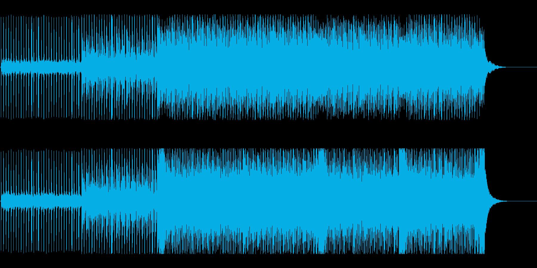 追跡 機械 工業 報道 淡々 ディスコの再生済みの波形