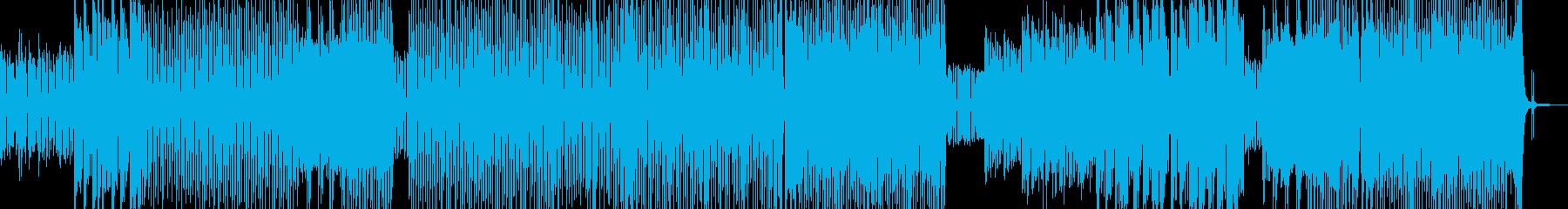 ○oお菓子の国・パステル調ポップo○ Bの再生済みの波形