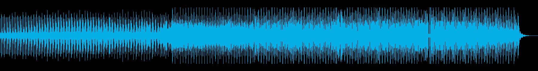 おしゃれなエレクトロスウィング02の再生済みの波形