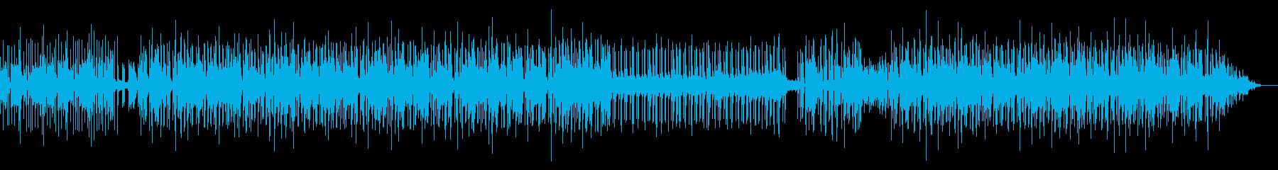 80年代風 R&B フュージョンの再生済みの波形