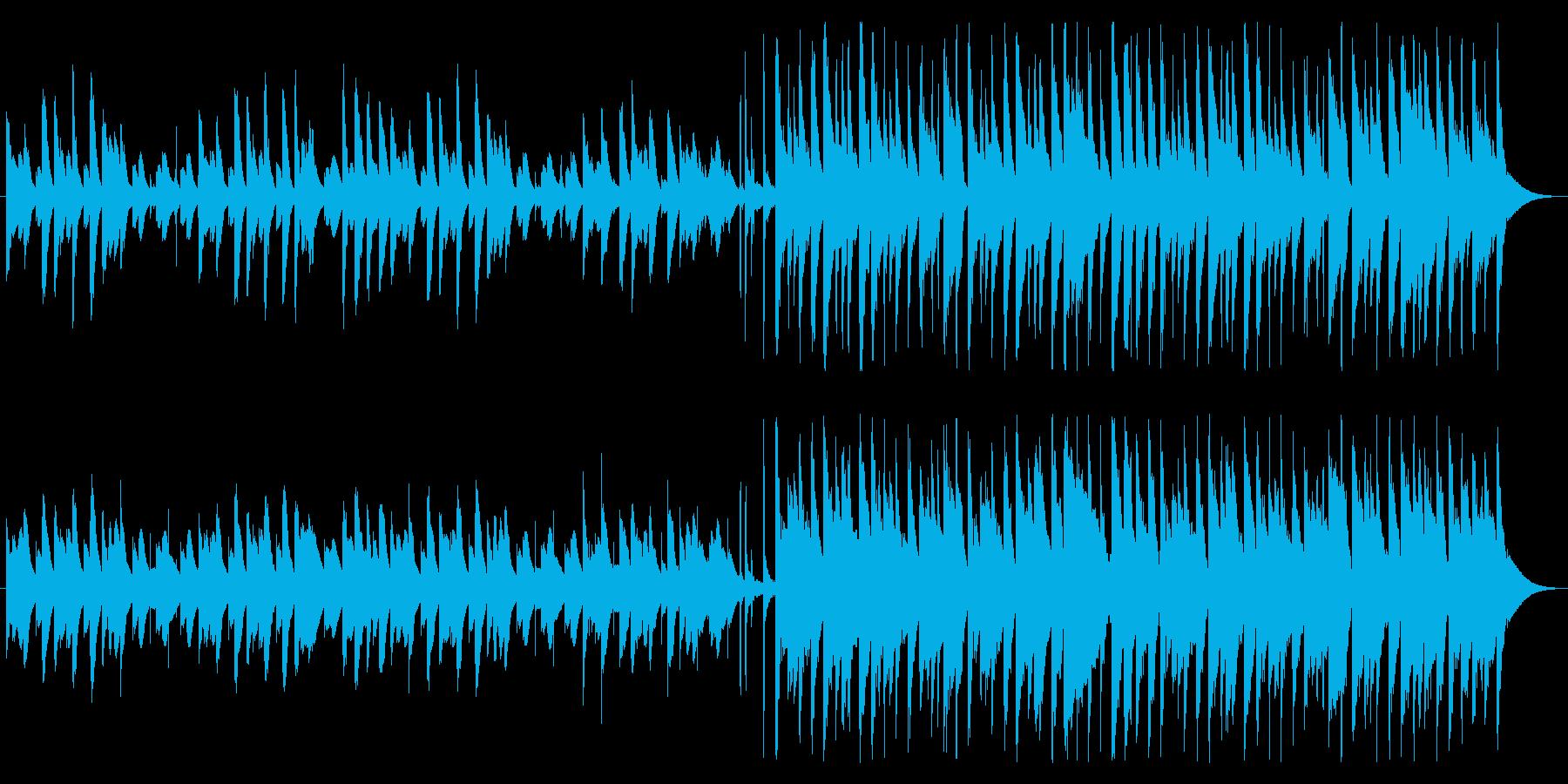ほのぼの&ハッピーなマリンバメロディの再生済みの波形
