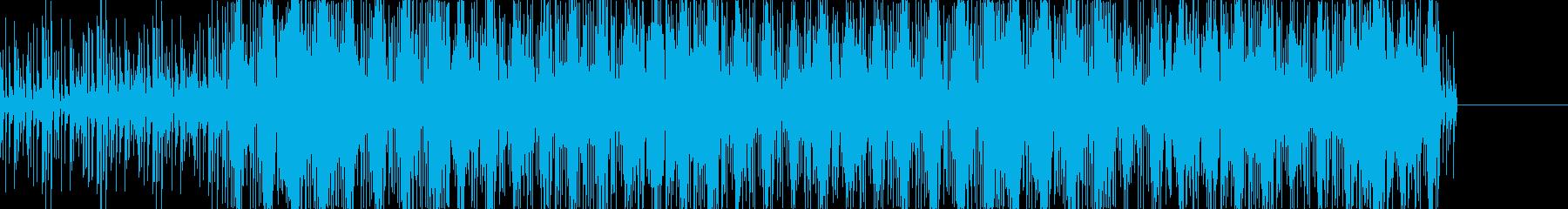ブランチグルーブサンデー。 EP ...の再生済みの波形