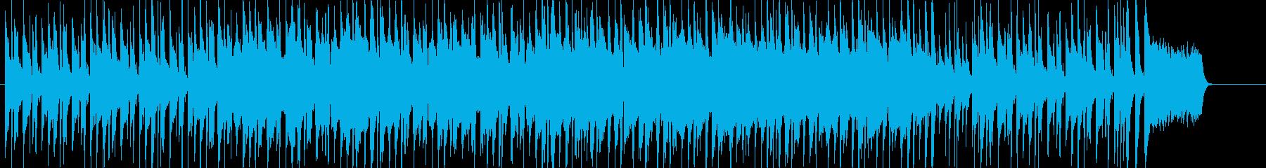 軽快に跳ねるようなわくわくポップスの再生済みの波形