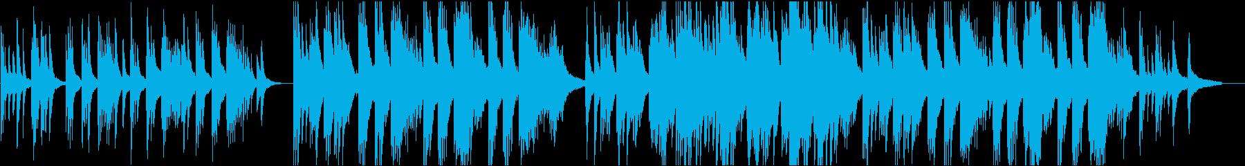 優しい 16bit44.1kHzVerの再生済みの波形