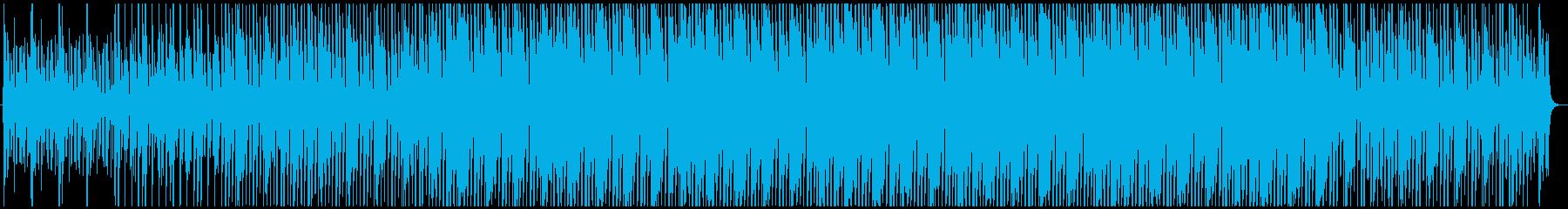 アコーステックギターのリズミックなBGMの再生済みの波形