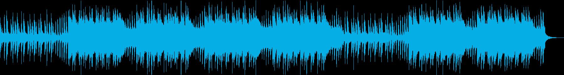 理科・化学実験、サイエンス・テクノロックの再生済みの波形