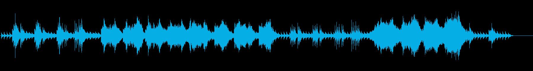 【オーケストラ】絶望感_喪失感_迷いの再生済みの波形