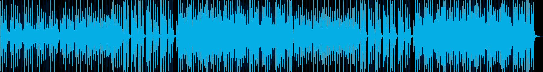 80sハッピーなディスコダンストラック♬の再生済みの波形