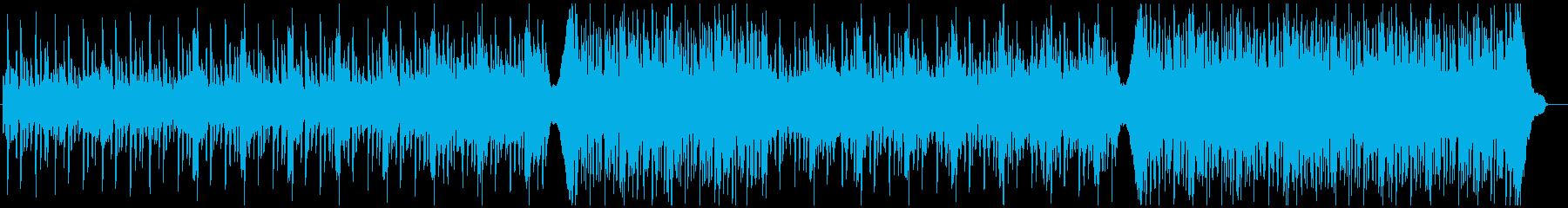 ホラー サスペンス 緊迫シーン 劇伴の再生済みの波形