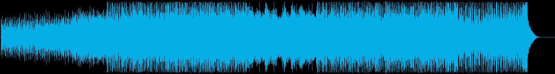 爽快、軽快なEDM風なエレクトロの再生済みの波形