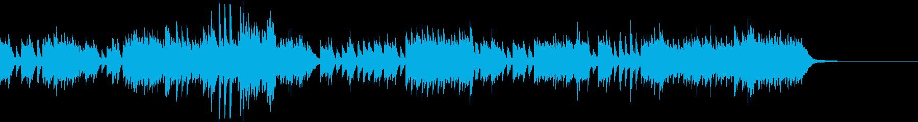 ソナチネ クレメンティ ピアノ名曲の再生済みの波形