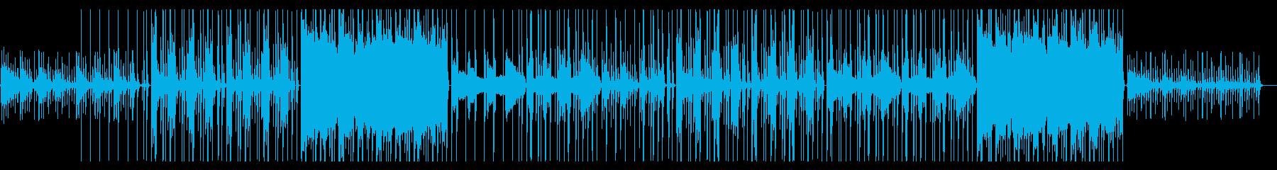 カリンバがメインのオリエンタルビートの再生済みの波形