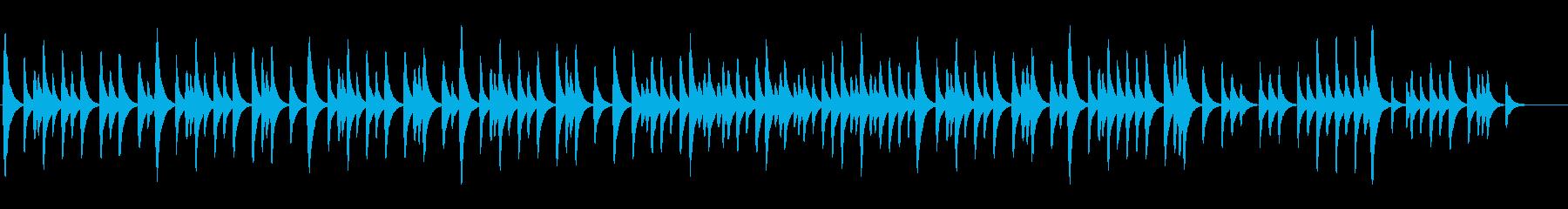 メンデルスゾーン「結婚行進曲」オルゴールの再生済みの波形
