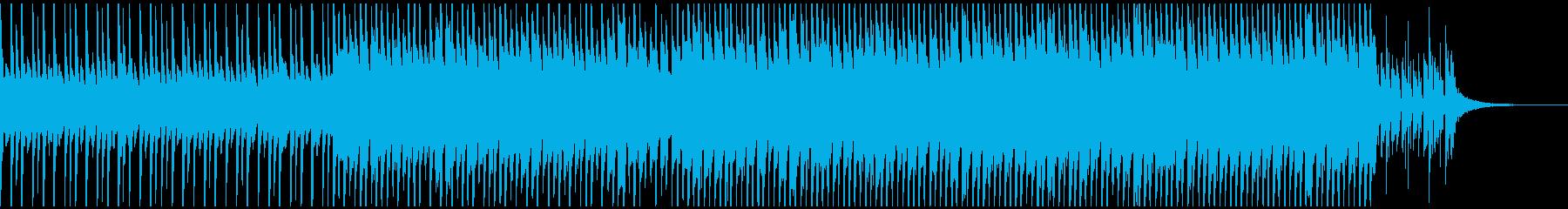 ハッピーアップリフティング(中)の再生済みの波形