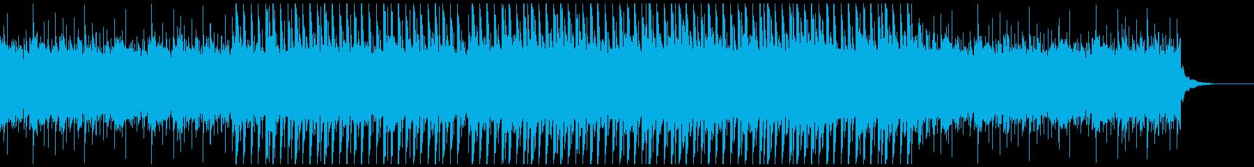 やる気を起こさせる動機付け(中)の再生済みの波形