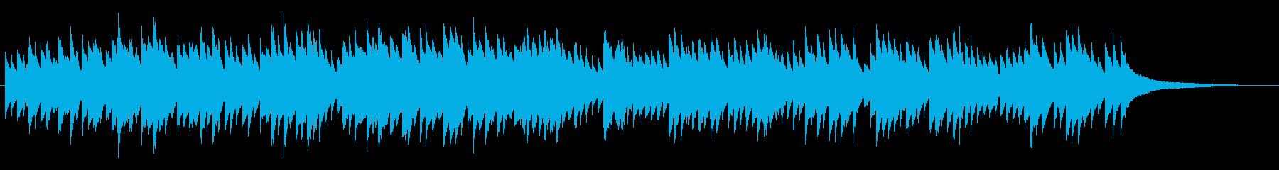 バッハ フランス組曲 第3番 オルゴールの再生済みの波形