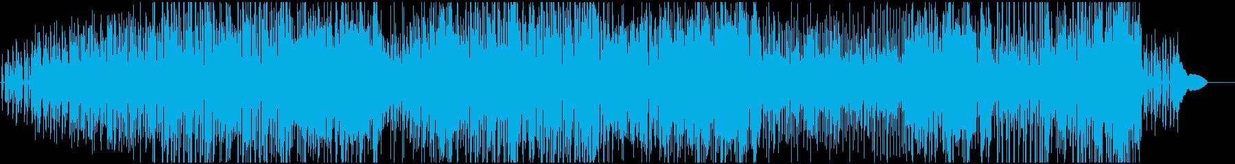 オープニングBGM激しめラテンで真夏気分の再生済みの波形