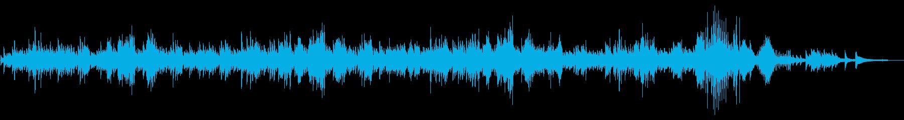 ショパン、ノクターン第2番の再生済みの波形