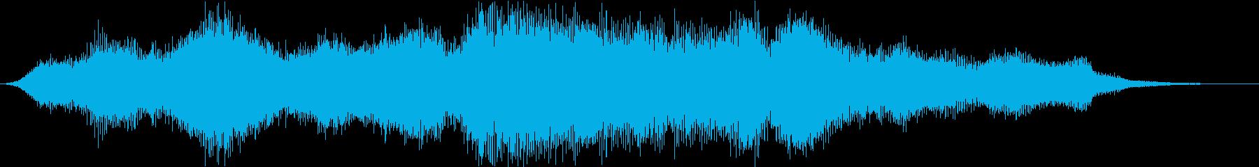 オーケストラによるサウンドロゴ、ジングルの再生済みの波形