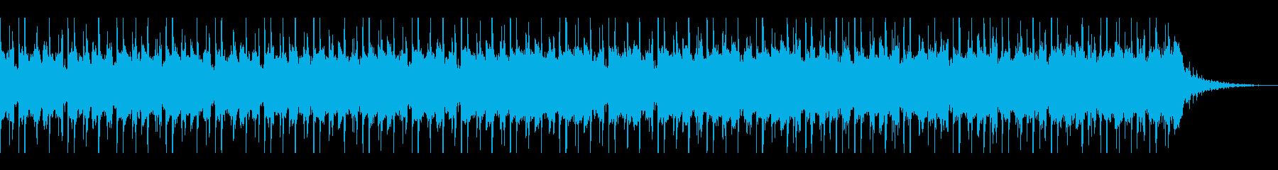 ラマダン(60秒)の再生済みの波形