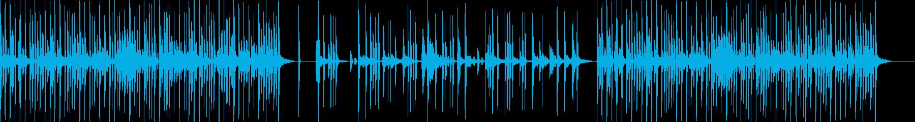 アニメの戦闘シーンBGMですの再生済みの波形