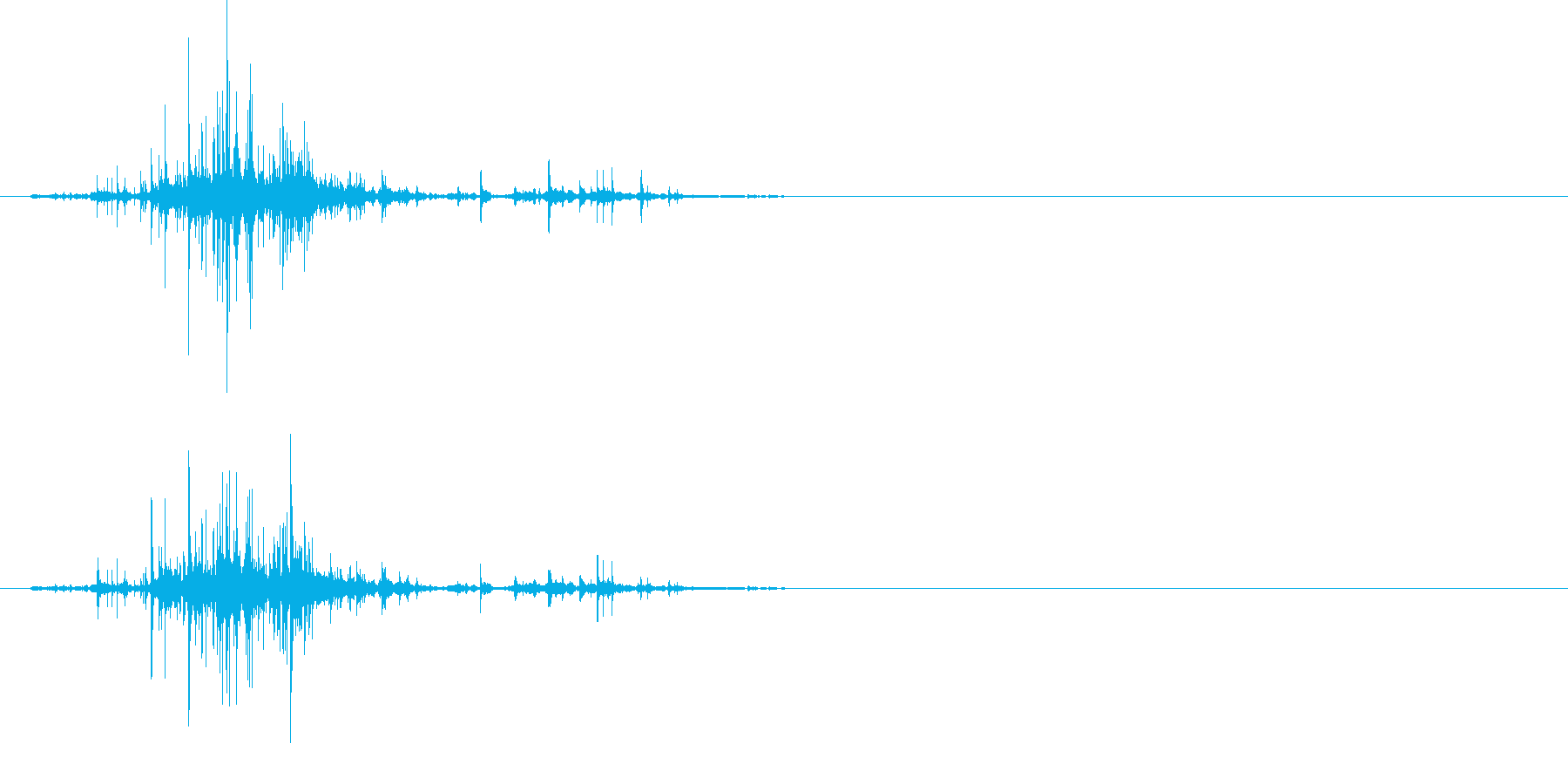 にぎり壊す音、踏みつぶす音の再生済みの波形