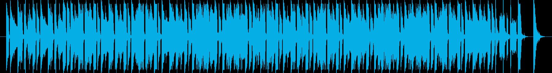 モータウンビートのウキウキBGMの再生済みの波形