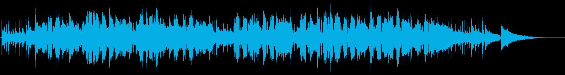 しゃぶしゃぶをテーマにした楽曲の再生済みの波形