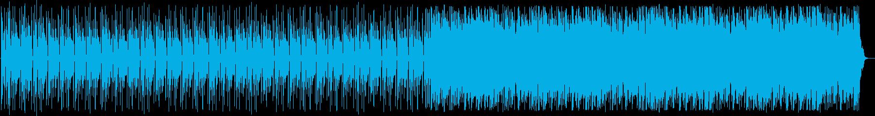 軽快な4つ打ちハウス_No583_3の再生済みの波形