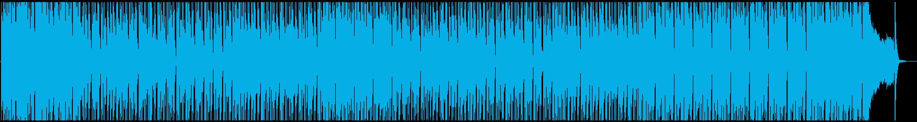 ソウルミュージックに想いを馳せて☆の再生済みの波形
