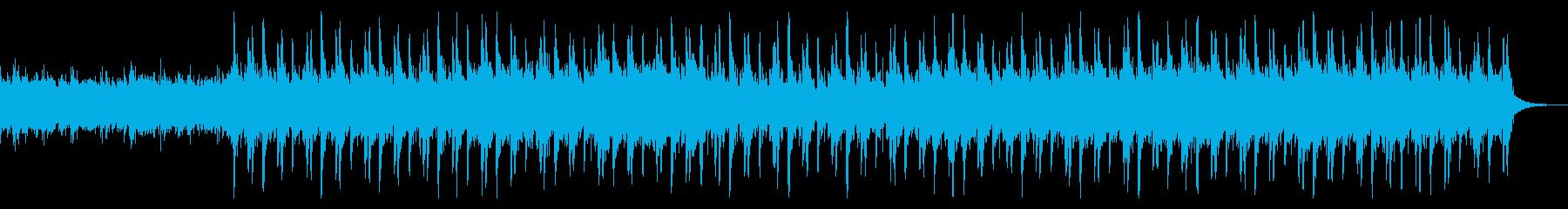 ケルトEpic系バグパイプ・勇敢な行進曲の再生済みの波形