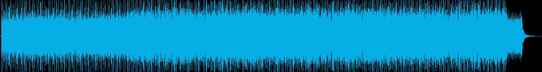軽快・映像・解説・ナレーション用の再生済みの波形