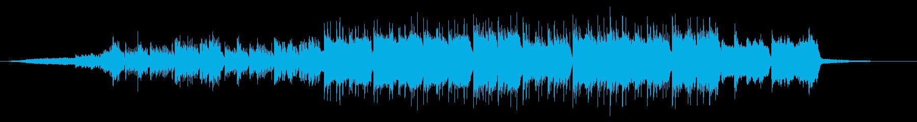 ゆったりした浮遊感のある奇妙なBGMの再生済みの波形