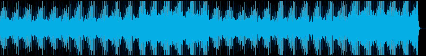 コーポレートに!洋楽・明るい・嬉しいの再生済みの波形
