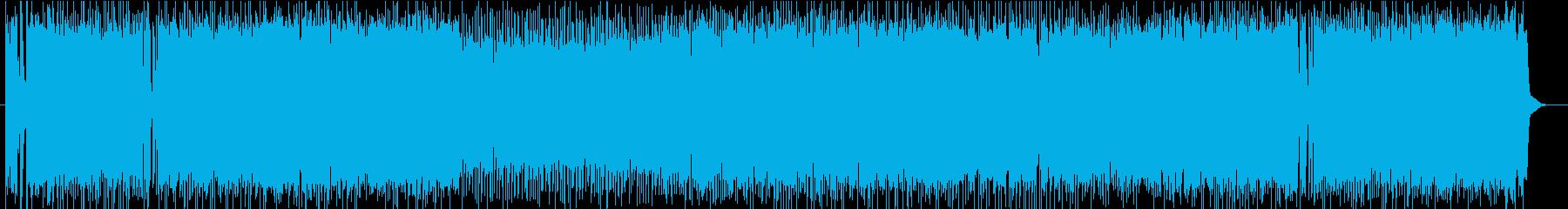 【全て生演奏】ゆるいファンク系ジャムの再生済みの波形