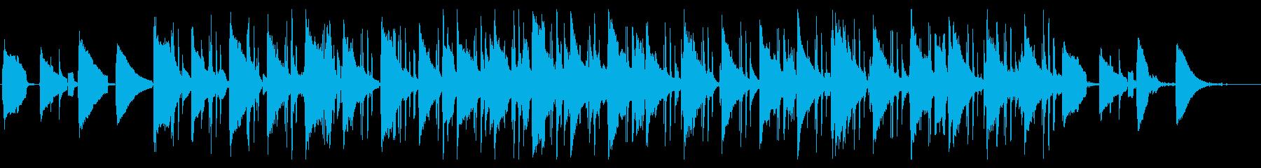 【生演奏】Lofi/Jazz/作業用の再生済みの波形