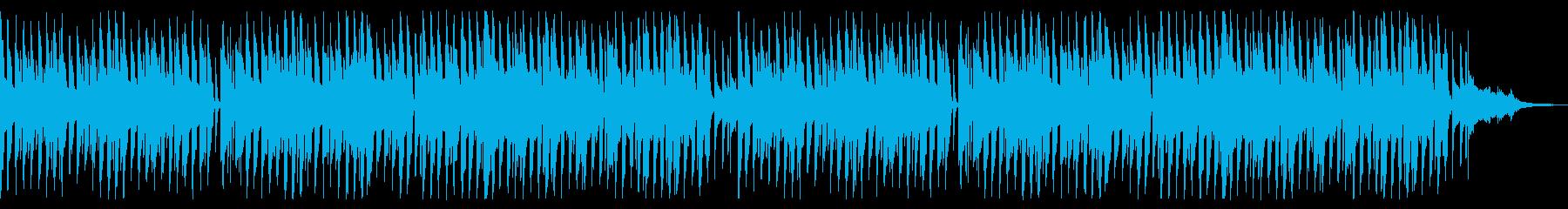 YouTubeに 弾むような可愛いBGMの再生済みの波形