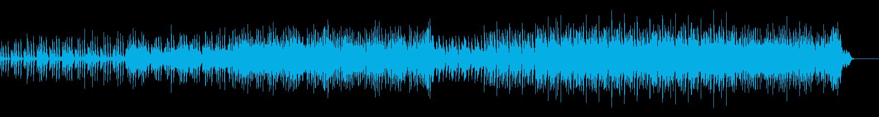 ハイテンポバージョンの再生済みの波形