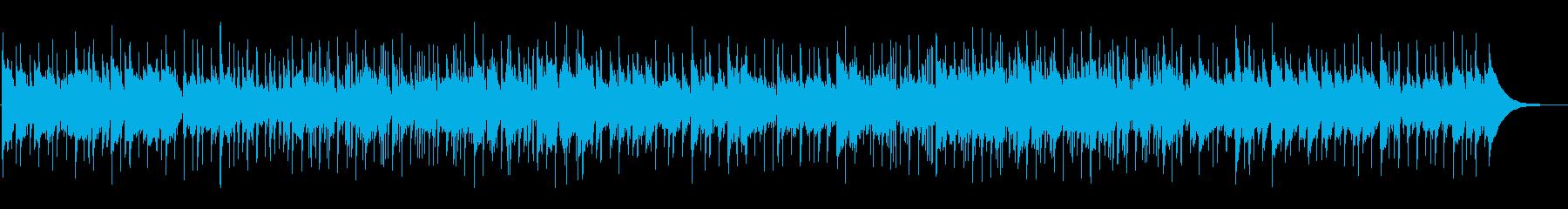 長閑な休日のBGMの再生済みの波形