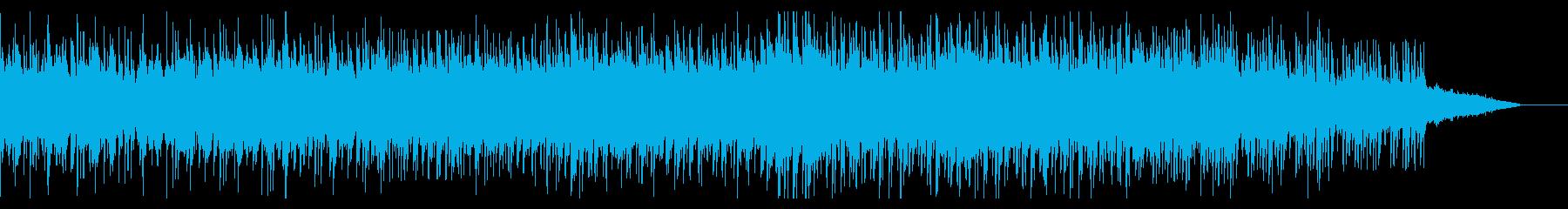 短くファンキーなグリッジビートの再生済みの波形