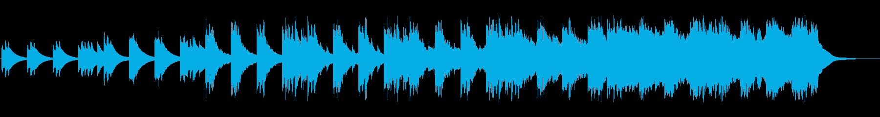α波が出そうな音を寄せ集めたリラックス曲の再生済みの波形